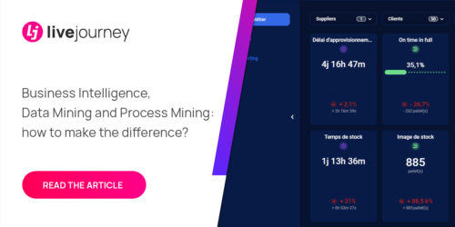 Difference between BI, Data Mining and Process Mining
